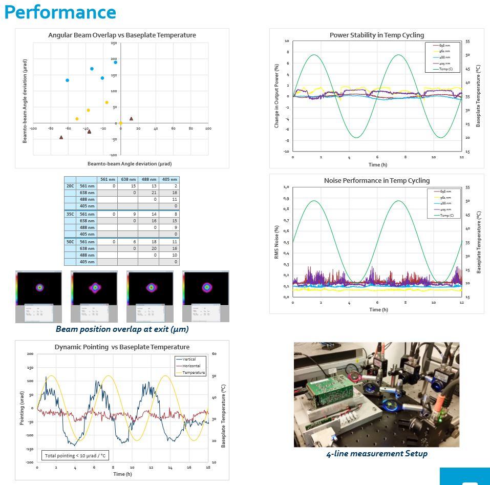 Skyra™多波长激光器应用于流式细胞仪